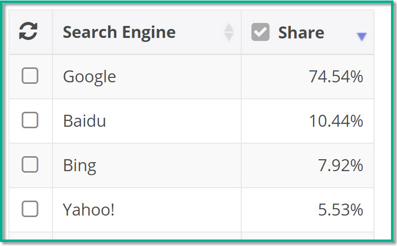 search engine market share